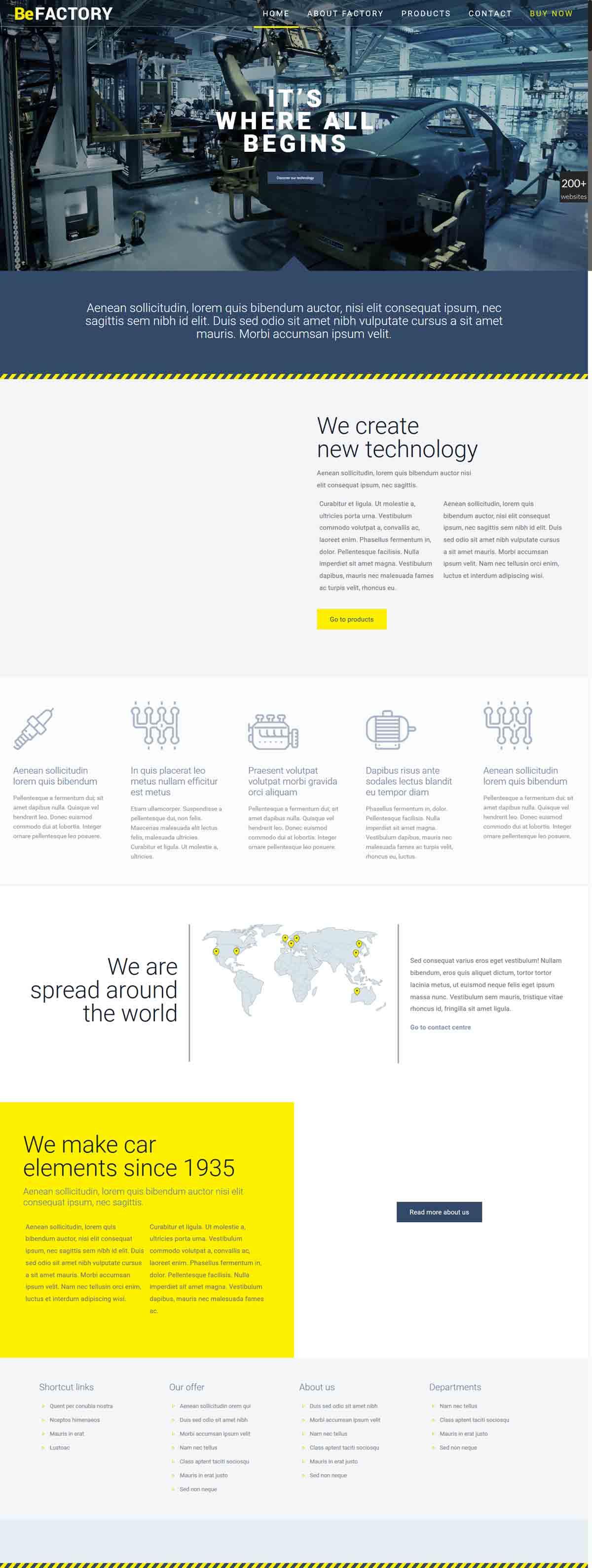 طراحی-وب-سایت-کارخانه